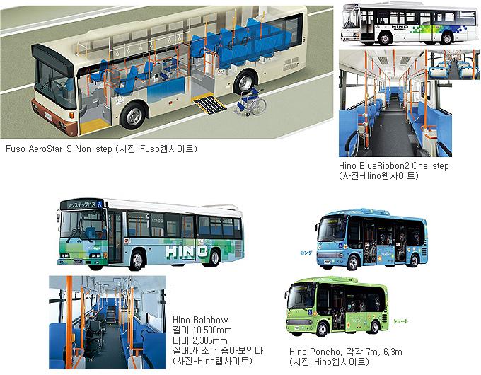 일본의 시내버스