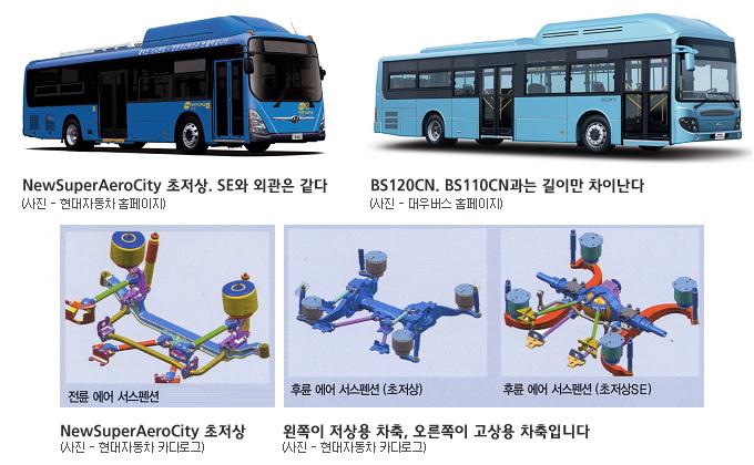 대우버스와 현대자동차 저상버스
