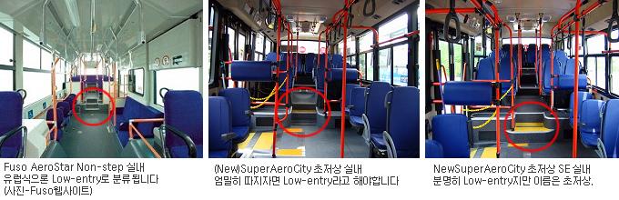 출입문까지만 저상면인 Low-entry 버스